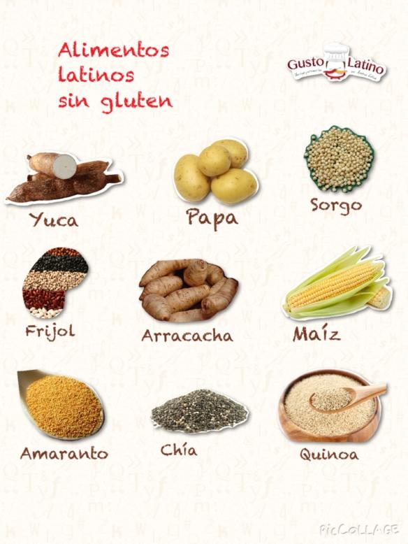 Alimentos latinos sin gluten una nutritiva opci n para cel acos un viaje gastron mico por - Alimentos sin gluten para celiacos ...